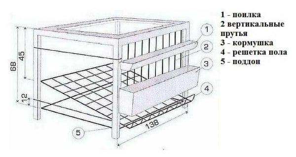 Клетка для несушек: чертежи