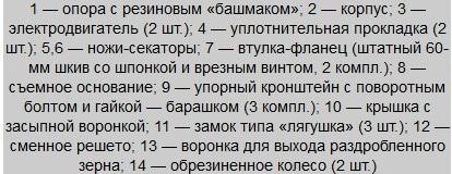 Как собрать зернодробилку из болгарки, стиральной машины миф или реальность