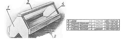 Как сделать кормушку для кур: чертежи, размеры, примеры из дерева, пластиковых бутылок и труб