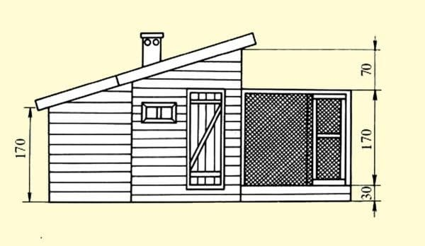 Как построить домик для утки своими руками: конструкции и пошаговая инструкция