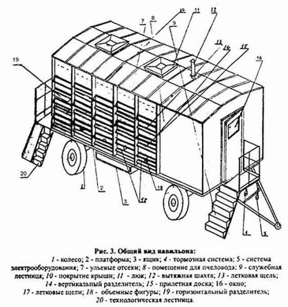 Самостоятельное изготовление передвижного пчелодома «Берендей»: пошаговая инструкция