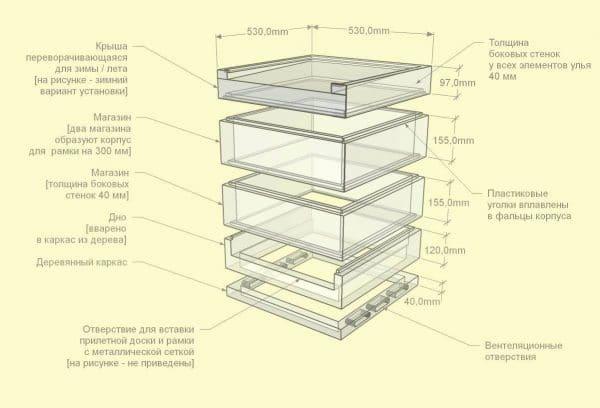 Размеры и чертежи ульев из пенополистирола